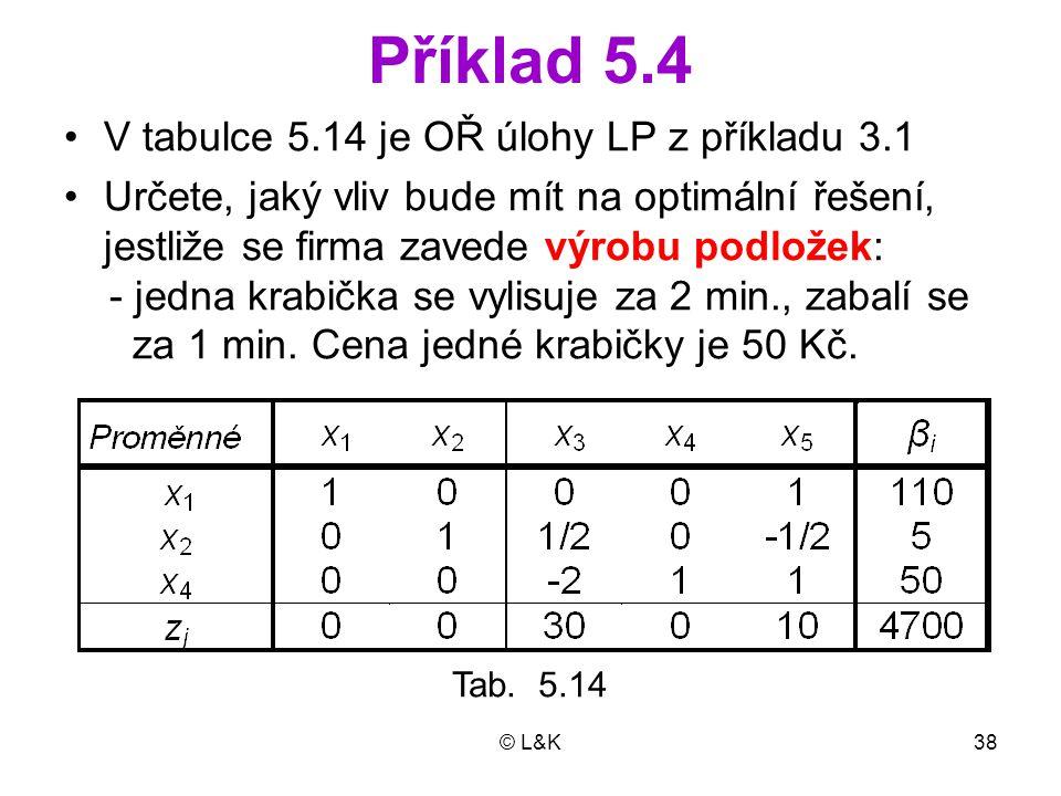 © L&K38 Příklad 5.4 V tabulce 5.14 je OŘ úlohy LP z příkladu 3.1 Určete, jaký vliv bude mít na optimální řešení, jestliže se firma zavede výrobu podlo