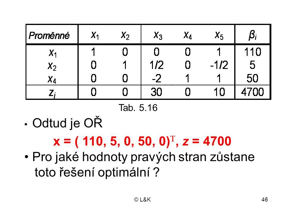 © L&K46 Tab. 5.16 Odtud je OŘ Pro jaké hodnoty pravých stran zůstane toto řešení optimální ? x = ( 110, 5, 0, 50, 0) , z = 4700