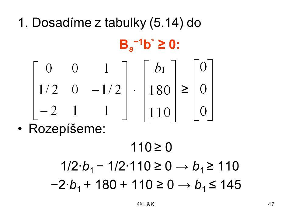 © L&K47 1. Dosadíme z tabulky (5.14) do B s −1 b * ≥ 0: Rozepíšeme: 110 ≥ 0 1/2·b 1 − 1/2·110 ≥ 0 → b 1 ≥ 110 −2·b 1 + 180 + 110 ≥ 0 → b 1 ≤ 145. ≥