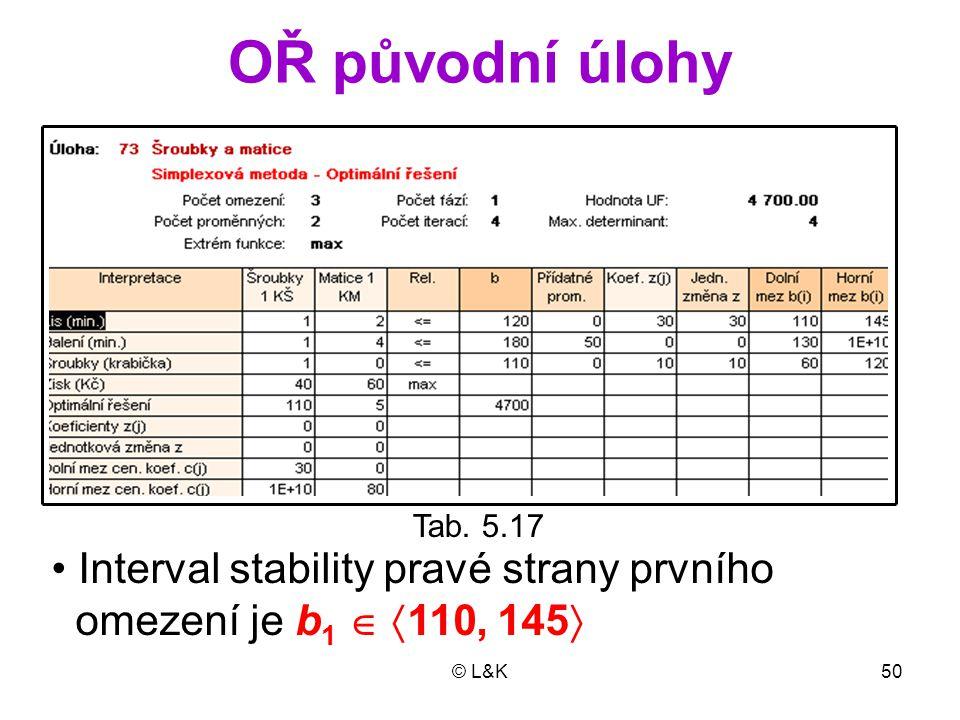 © L&K50 OŘ původní úlohy Tab. 5.17 Interval stability pravé strany prvního omezení je b 1   110, 145 