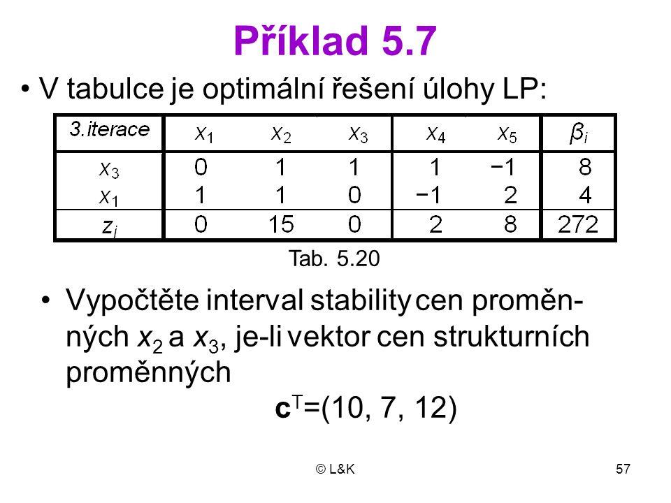 © L&K57 Příklad 5.7 Vypočtěte interval stability cen proměn- ných x 2 a x 3, je-li vektor cen strukturních proměnných c T =(10, 7, 12) V tabulce je op