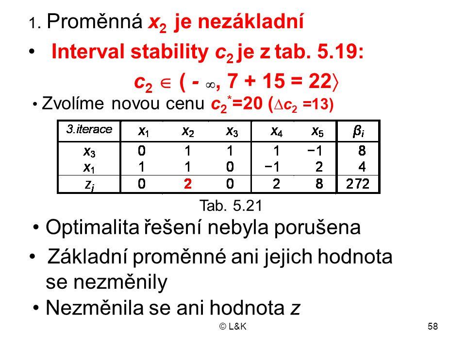 © L&K58 1. Proměnná x 2 je nezákladní Interval stability c 2 je z tab. 5.19: c 2  ( -, 7 + 15 = 22  Optimalita řešení nebyla porušena Zvolíme novou