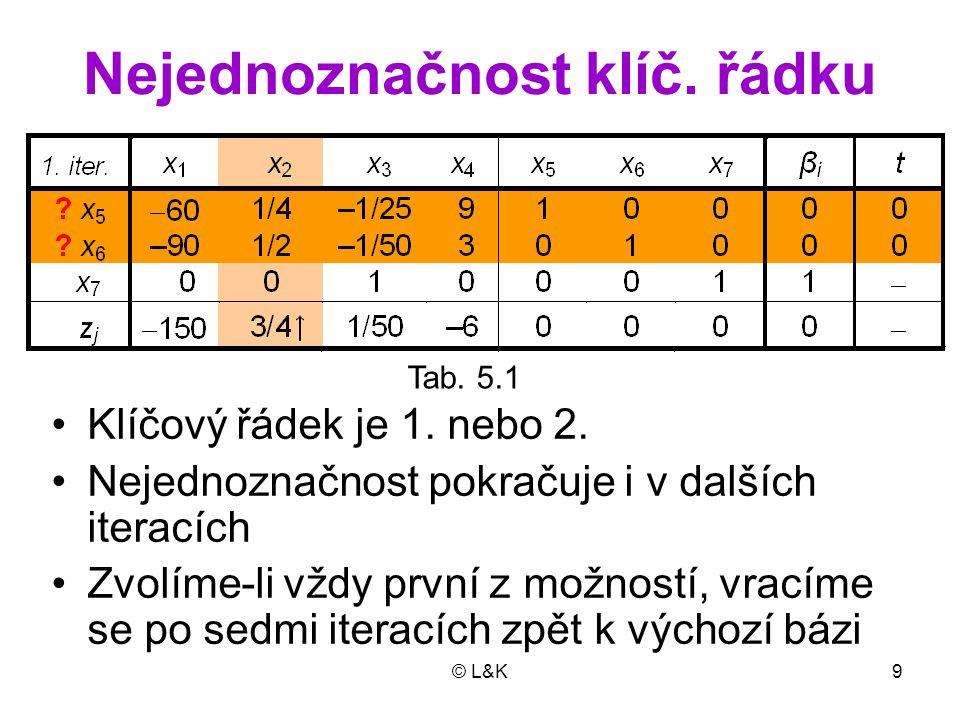 © L&K10 Zacyklení báze Tab. 5.2 Výpočet v LinPro byl po 30. iteracích ukon- čen