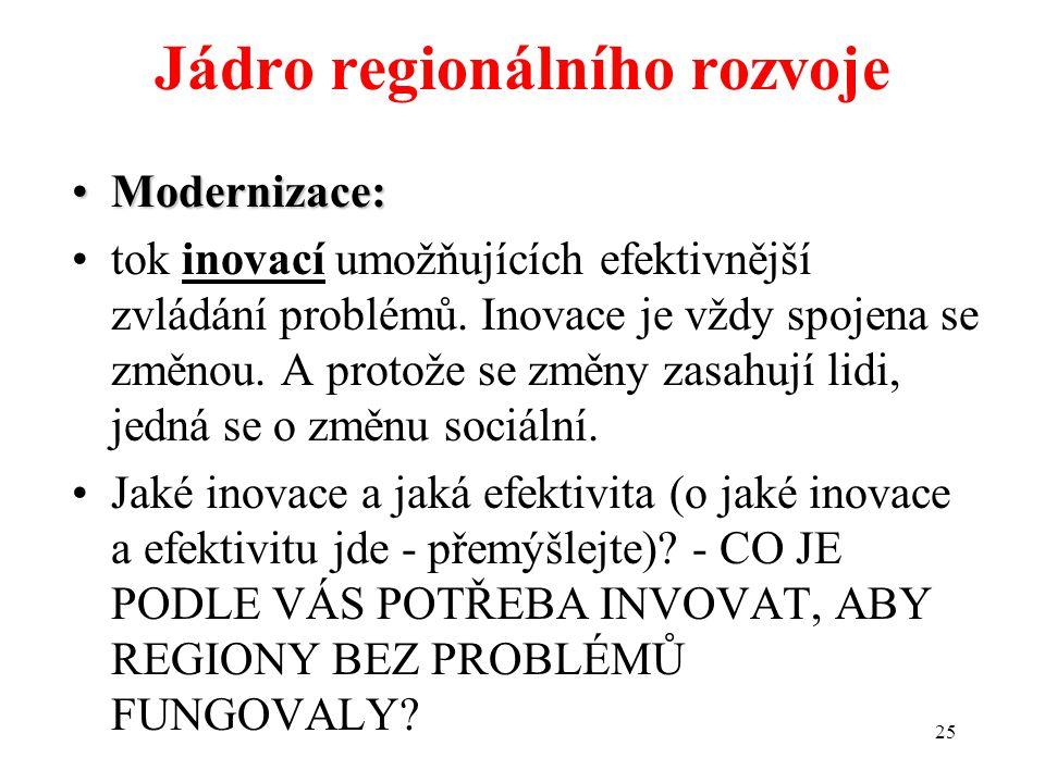 24 Jádro regionálního rozvoje Modernizace:Modernizace: inovacesoubor zásahů do stávajícího systému (výroby, technologie, služeb, vybavení objektů i ce