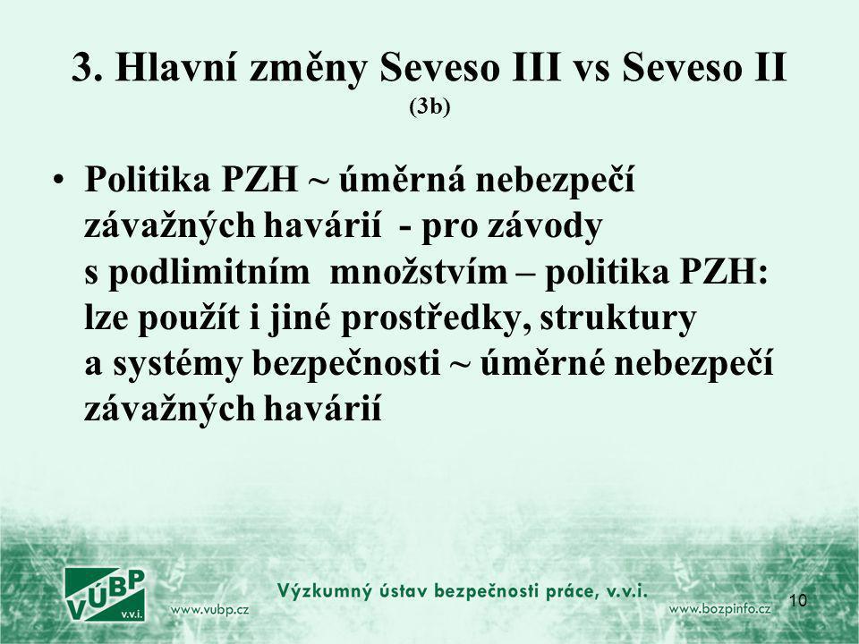10 3. Hlavní změny Seveso III vs Seveso II (3b) Politika PZH ~ úměrná nebezpečí závažných havárií - pro závody s podlimitním množstvím – politika PZH:
