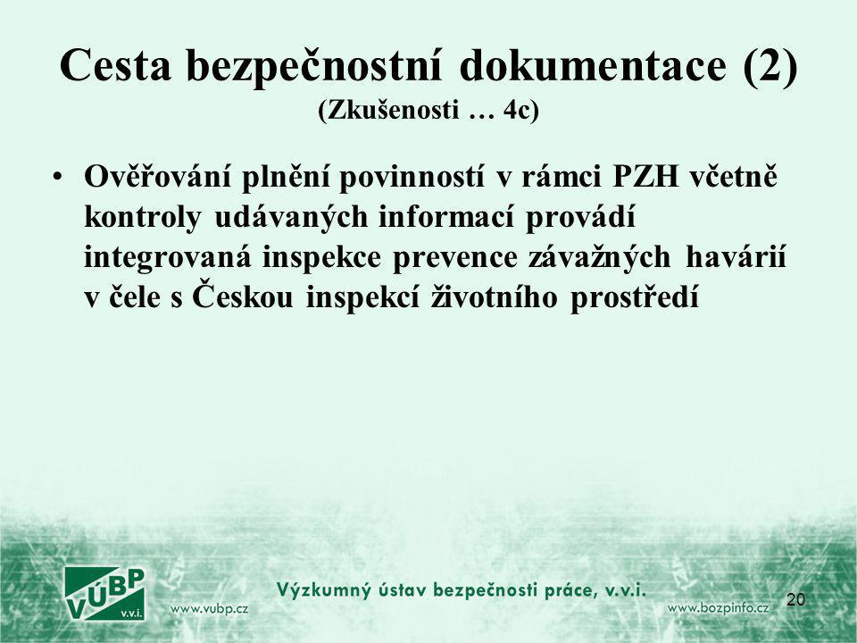 20 Cesta bezpečnostní dokumentace (2) (Zkušenosti … 4c) Ověřování plnění povinností v rámci PZH včetně kontroly udávaných informací provádí integrovaná inspekce prevence závažných havárií v čele s Českou inspekcí životního prostředí