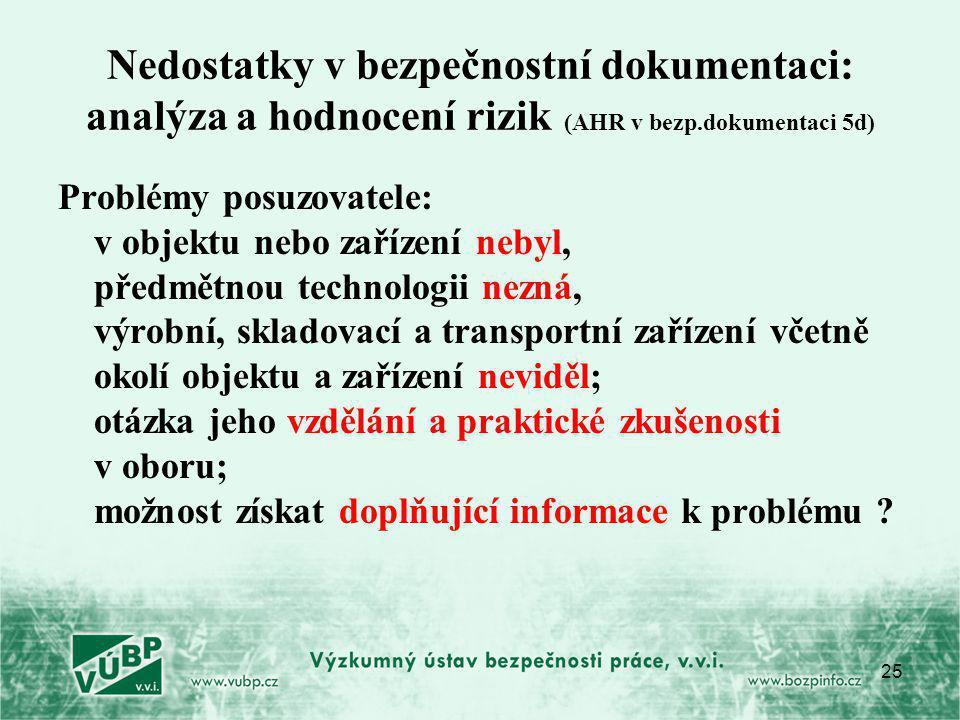25 Nedostatky v bezpečnostní dokumentaci: analýza a hodnocení rizik (AHR v bezp.dokumentaci 5d) Problémy posuzovatele: v objektu nebo zařízení nebyl,