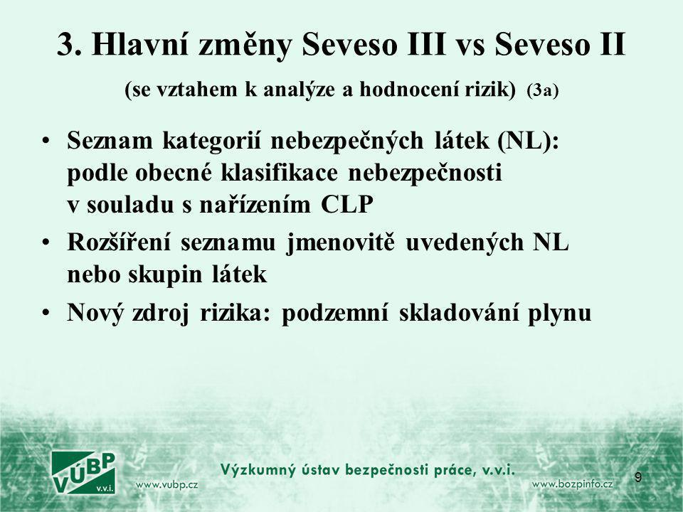 9 3. Hlavní změny Seveso III vs Seveso II (se vztahem k analýze a hodnocení rizik) (3a) Seznam kategorií nebezpečných látek (NL): podle obecné klasifi