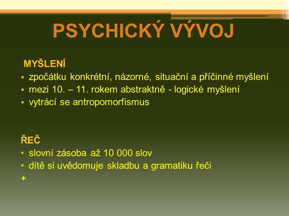 PSYCHICKÝ VÝVOJ MYŠLENÍ zpočátku konkrétní, názorné, situační a příčinné myšlení mezi 10. – 11. rokem abstraktně - logické myšlení vytrácí se antropom