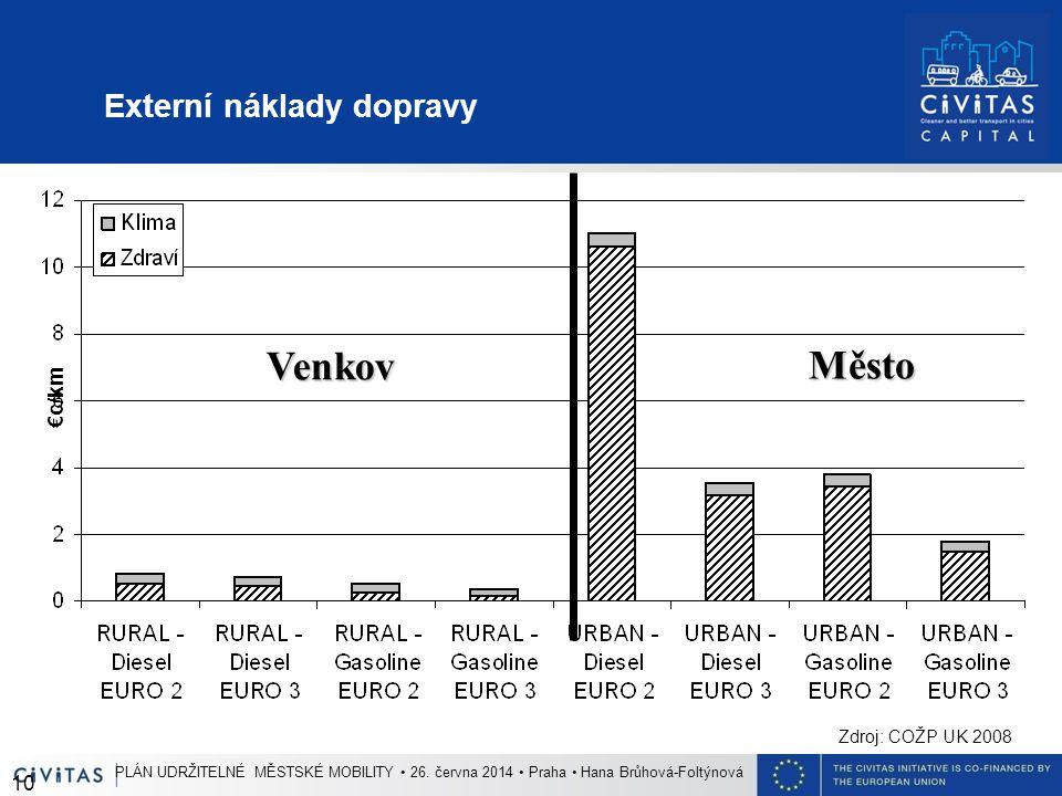 10 Zdroj: COŽP UK 2008 Externí náklady dopravy €c/km Venkov Město PLÁN UDRŽITELNÉ MĚSTSKÉ MOBILITY 26.