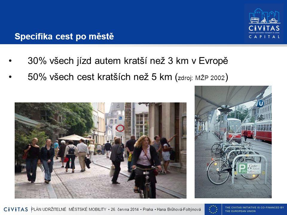Specifika cest po městě 30% všech jízd autem kratší než 3 km v Evropě 50% všech cest kratších než 5 km ( zdroj: MŽP 2002 ) PLÁN UDRŽITELNÉ MĚSTSKÉ MOBILITY 26.