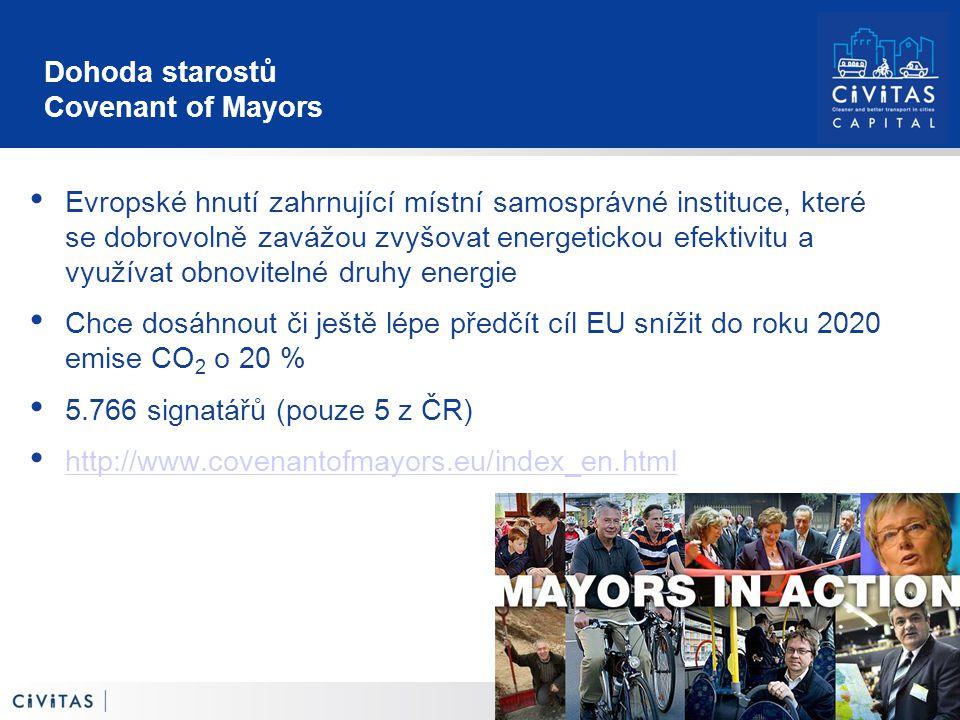 Dohoda starostů Covenant of Mayors Evropské hnutí zahrnující místní samosprávné instituce, které se dobrovolně zavážou zvyšovat energetickou efektivitu a využívat obnovitelné druhy energie Chce dosáhnout či ještě lépe předčít cíl EU snížit do roku 2020 emise CO 2 o 20 % 5.766 signatářů (pouze 5 z ČR) http://www.covenantofmayors.eu/index_en.html