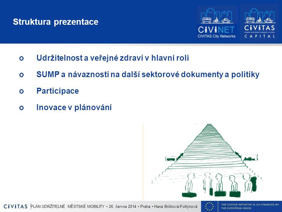 Struktura prezentace oUdržitelnost a veřejné zdraví v hlavní roli oSUMP a návaznosti na další sektorové dokumenty a politiky oParticipace oInovace v plánování PLÁN UDRŽITELNÉ MĚSTSKÉ MOBILITY 26.