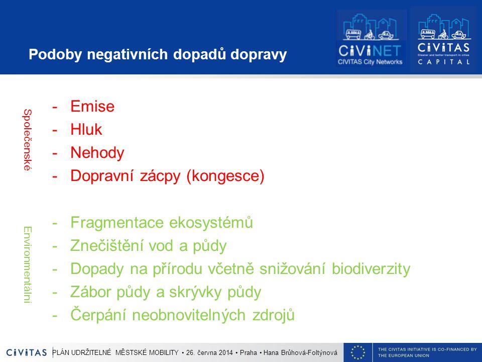 Podoby negativních dopadů dopravy -Emise -Hluk -Nehody -Dopravní zácpy (kongesce) -Fragmentace ekosystémů -Znečištění vod a půdy -Dopady na přírodu včetně snižování biodiverzity -Zábor půdy a skrývky půdy -Čerpání neobnovitelných zdrojů Společenské Environmentální PLÁN UDRŽITELNÉ MĚSTSKÉ MOBILITY 26.
