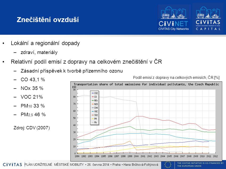 8 Znečištění ovzduší Lokální a regionální dopady –zdraví, materiály Relativní podíl emisí z dopravy na celkovém znečištění v ČR –Zásadní příspěvek k tvorbě přízemního ozonu –CO 43,1 % –NOx 35 % –VOC 21% –PM 10 33 % –PM 2,5 46 % Zdroj: CDV (2007) Podíl emisí z dopravy na celkových emisích, ČR [%] PLÁN UDRŽITELNÉ MĚSTSKÉ MOBILITY 26.