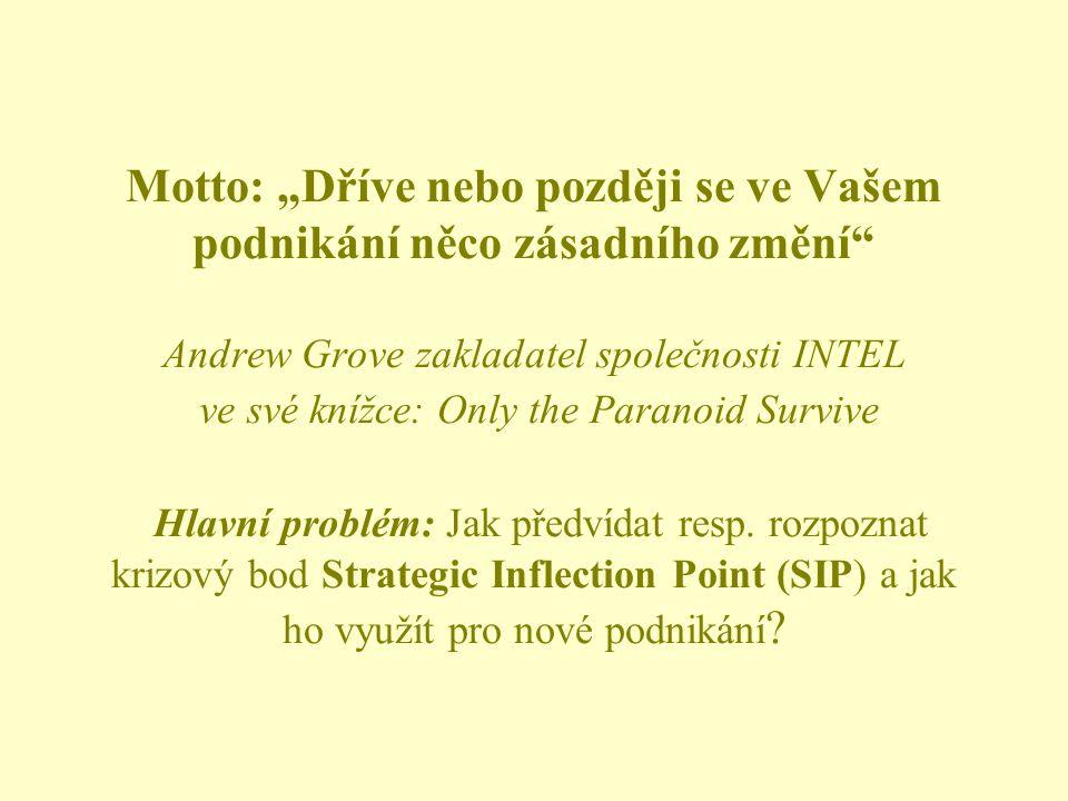 Proč selhávají současné IS pro podporu strategického řízení Prof. Ing. Zdeněk Molnár, CSc Ústav řízení a ekonomiky podniku MOLNAR@FSIH.CVUT.CZ