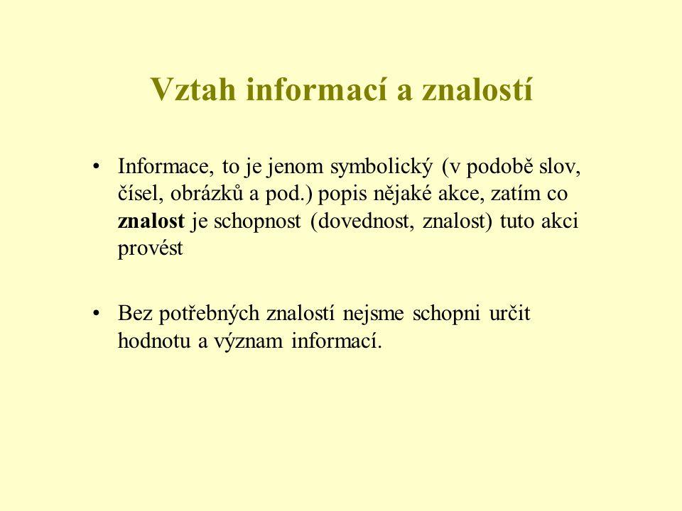 Data, informace a znalosti vzdělánízkušenostidata informace znalosti rozhodnutí (akce) data