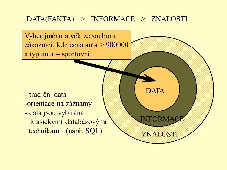 Vztah informací a znalostí Informace, to je jenom symbolický (v podobě slov, čísel, obrázků a pod.) popis nějaké akce, zatím co znalost je schopnost (