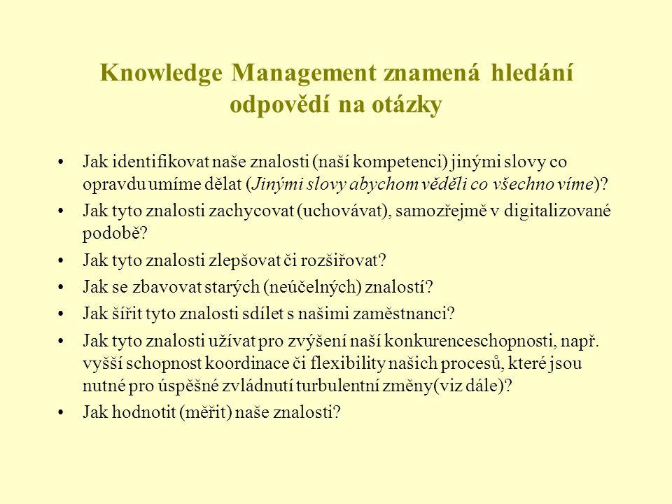 Knowledge Management Proces tvorby, zachycování a užívání znalostí za účelem zvýšení výkonnosti organizace (Bassi 1997) Jakýkoliv proces nebo postup t