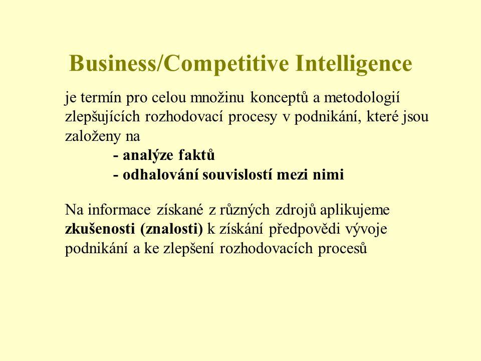 Business/Competitive Intelligence je termín pro celou množinu konceptů a metodologií zlepšujících rozhodovací procesy v podnikání, které jsou založeny na - analýze faktů - odhalování souvislostí mezi nimi Na informace získané z různých zdrojů aplikujeme zkušenosti (znalosti) k získání předpovědi vývoje podnikání a ke zlepšení rozhodovacích procesů