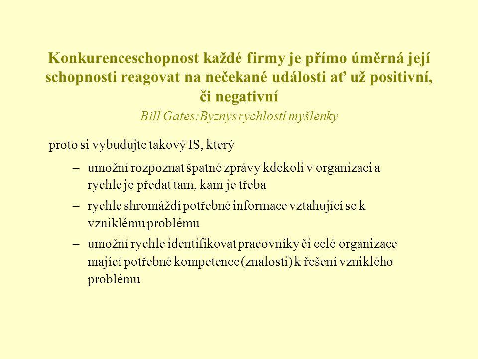Lidský kapitál - kompetence lidí (znalosti, dovednosti), postoje lidí (motivace, chování, etika prostředí), agilita Strukturální kapitál vztahy (zákazníci, dodavatelé, vlastníci, aliance), organizace (infrastruktura, organizace, kultura), rozvojový potenciál (učící se organizace) ( Intelektuální kapitál