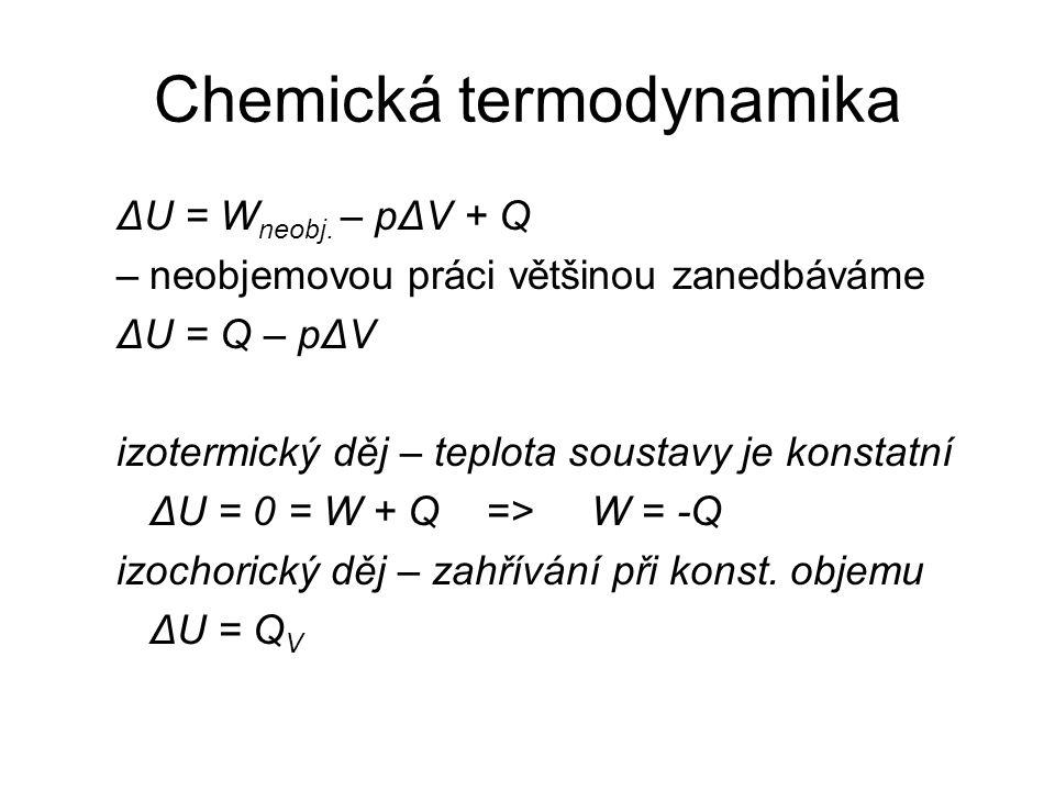 Chemická termodynamika ΔU = W neobj.