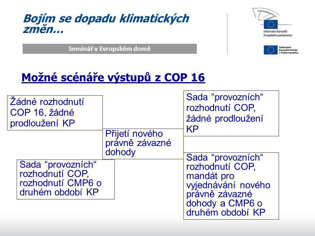 Bojím se dopadu klimatických změn… Seminář v Evropském domě Možné scénáře výstupů z COP 16 Žádné rozhodnutí COP 16, žádné prodloužení KP Sada provozních rozhodnutí COP, žádné prodloužení KP Sada provozních rozhodnutí COP, rozhodnutí CMP6 o druhém období KP Sada provozních rozhodnutí COP, mandát pro vyjednávání nového právně závazné dohody a CMP6 o druhém období KP Přijetí nového právně závazné dohody