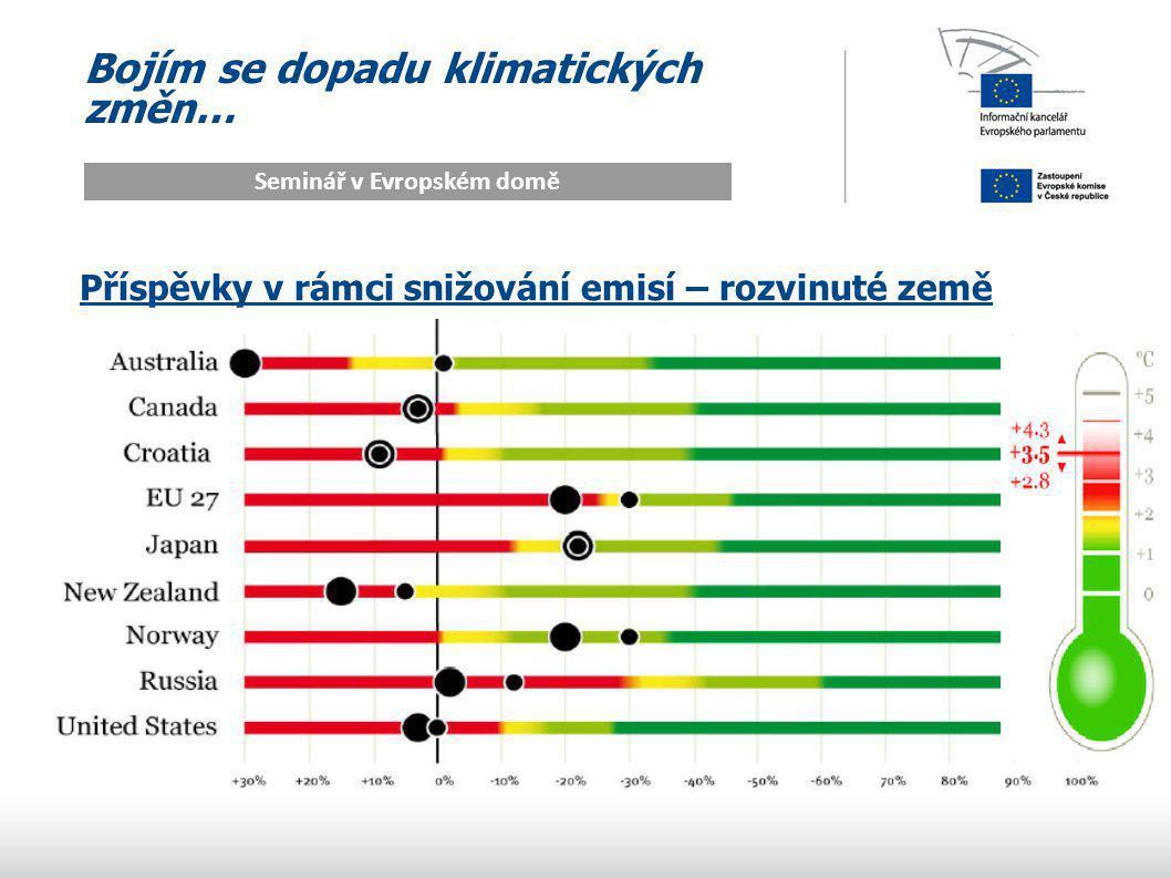 Bojím se dopadu klimatických změn… Seminář v Evropském domě Příspěvky v rámci snižování emisí – rozvinuté země