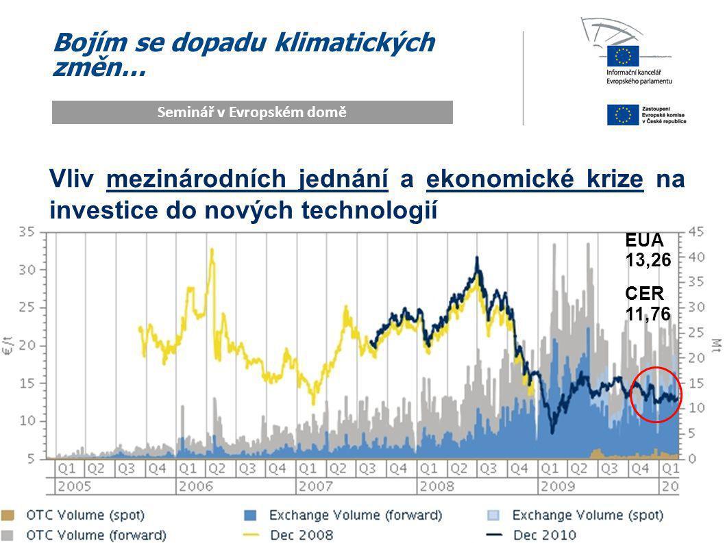 Bojím se dopadu klimatických změn… Seminář v Evropském domě Vliv mezinárodních jednání a ekonomické krize na investice do nových technologií EUA 13,26 CER 11,76