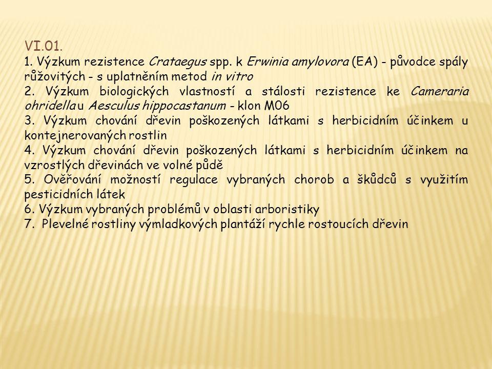 VI.01.1. Výzkum rezistence Crataegus spp.