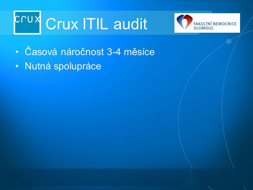 Crux ITIL audit Časová náročnost 3-4 měsíce Nutná spolupráce