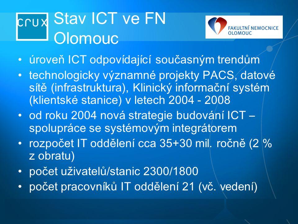 Stav ICT ve FN Olomouc úroveň ICT odpovídající současným trendům technologicky významné projekty PACS, datové sítě (infrastruktura), Klinický informač