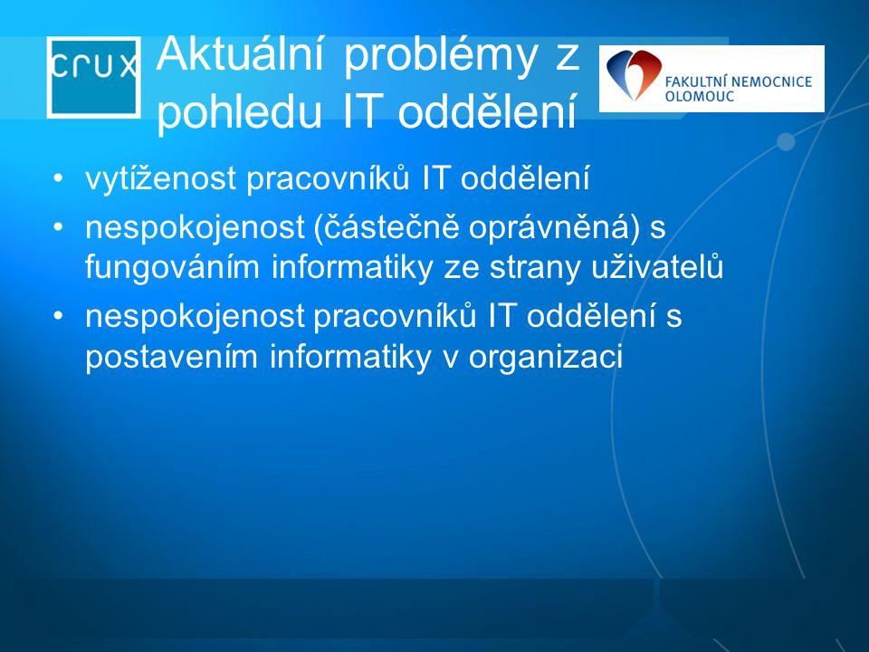 Aktuální problémy z pohledu IT oddělení vytíženost pracovníků IT oddělení nespokojenost (částečně oprávněná) s fungováním informatiky ze strany uživat