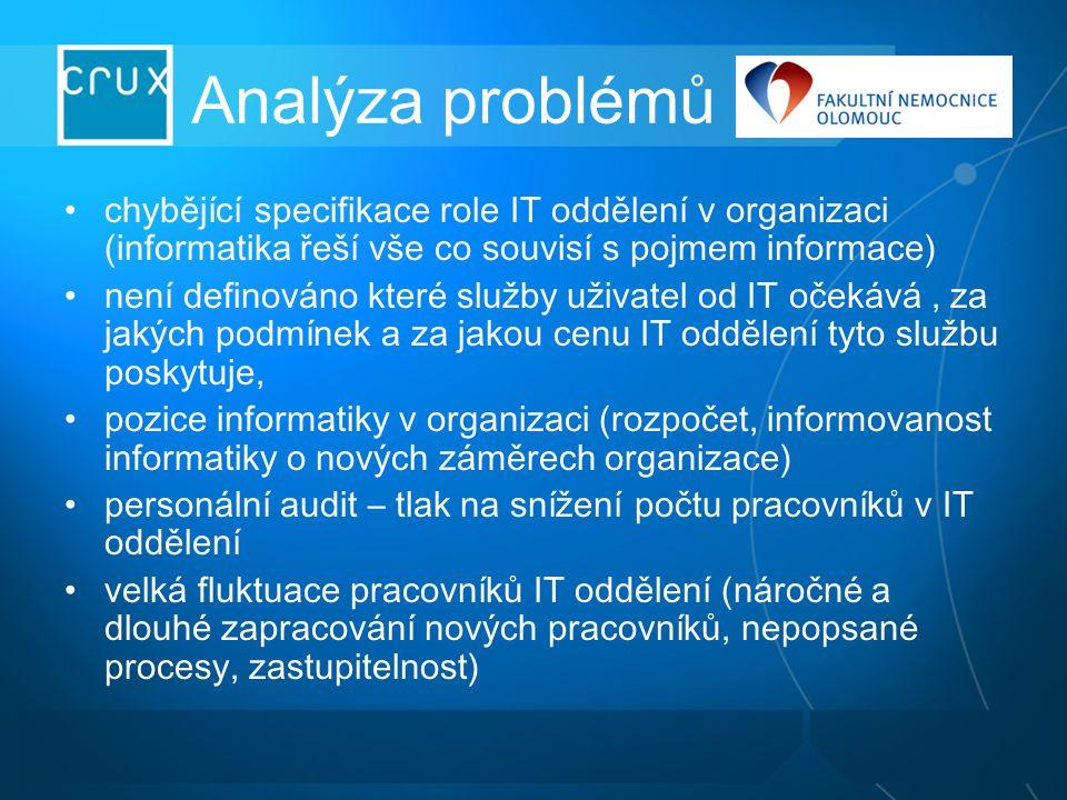Analýza problémů chybějící specifikace role IT oddělení v organizaci (informatika řeší vše co souvisí s pojmem informace) není definováno které služby