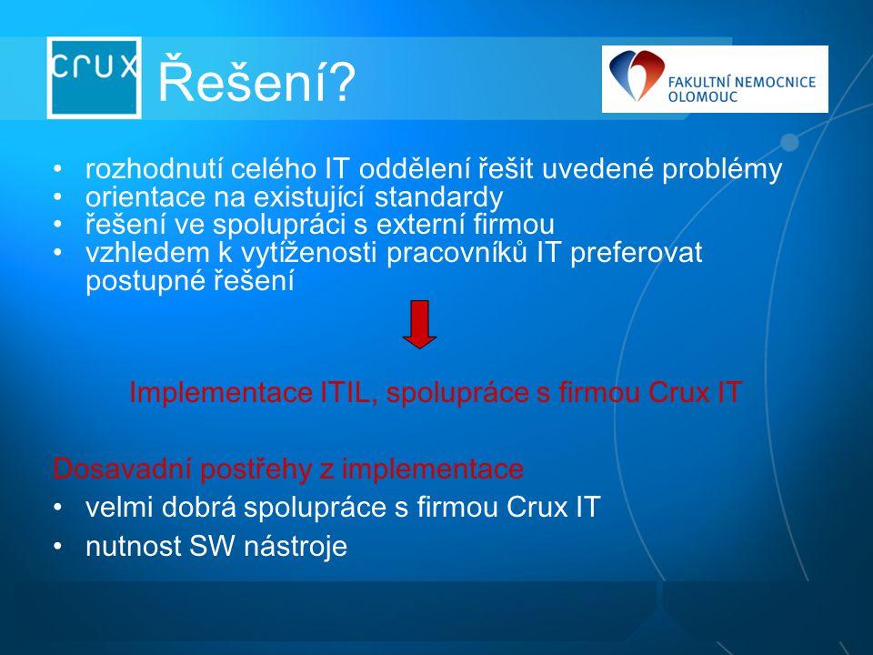 Řešení? rozhodnutí celého IT oddělení řešit uvedené problémy orientace na existující standardy řešení ve spolupráci s externí firmou vzhledem k vytíže