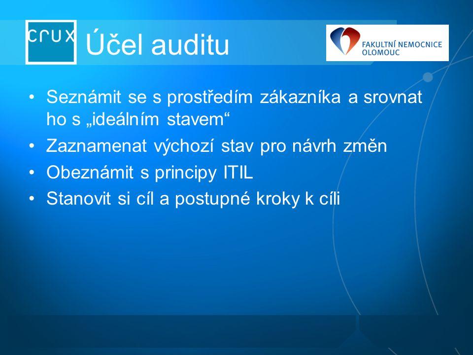 """Účel auditu Seznámit se s prostředím zákazníka a srovnat ho s """"ideálním stavem"""" Zaznamenat výchozí stav pro návrh změn Obeznámit s principy ITIL Stano"""