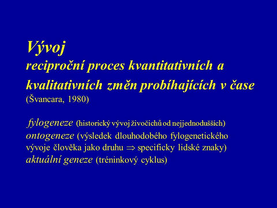 """Vývoj a růst – vzájemné ovlivnění, úzká souvislost vývoj - progresivní, kulminace, regresivní růst – kvantitativní děj, hyperplazie (zmnožování buněk zejména v prenatálním a raném dětství, ale obezita!), hypertrofie (zvětšování objemu) rozvoj – extenzívní, záměrný a kontrolovaně (!) navozený vývoj funkčních a strukturálních vlastností (""""funkce vytváří orgán – strukturu )"""
