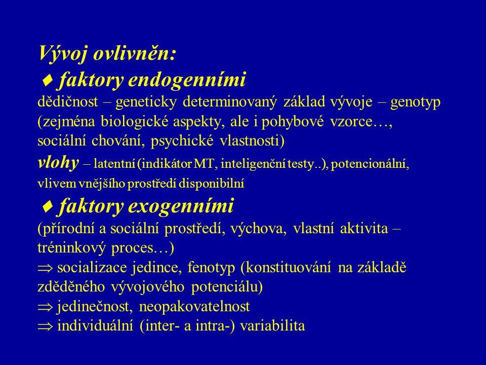 Vývoj ovlivněn:  faktory endogenními dědičnost – geneticky determinovaný základ vývoje – genotyp (zejména biologické aspekty, ale i pohybové vzorce…,