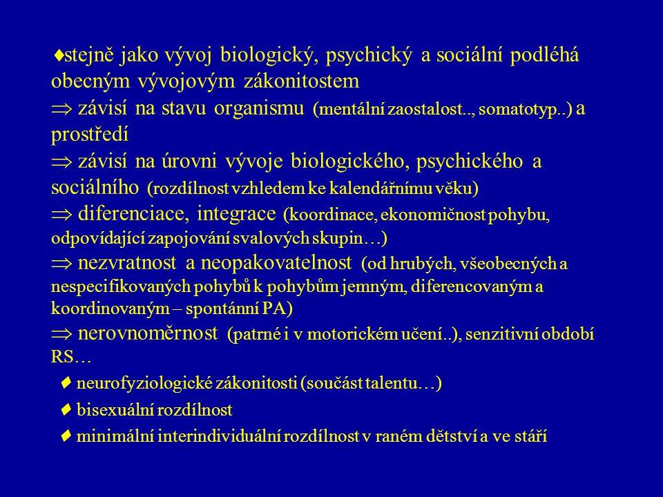 Fylogenetické předpoklady lidské motoriky  bipedální chůze (vzpřímené držení těla, klenba chodidla)  opozitní postavení palce ruky (drobná motorika)  odlišná pohyblivost horních a dolních končetin  lateralita  volní řízení motoriky (cílevědomé pohyby, dovednosti..)  schopnost komunikace prostřednictvím řeči  predispozice pro sociální život ve společnosti