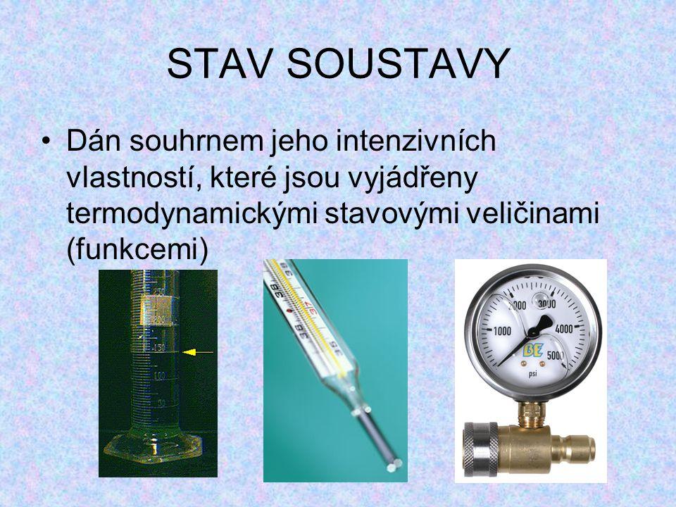 STAV SOUSTAVY Dán souhrnem jeho intenzivních vlastností, které jsou vyjádřeny termodynamickými stavovými veličinami (funkcemi)