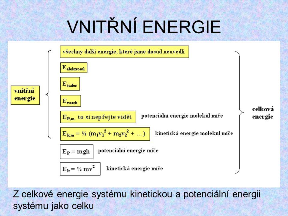 VNITŘNÍ ENERGIE Z celkové energie systému kinetickou a potenciální energii systému jako celku