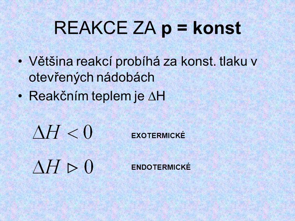 REAKCE ZA p = konst Většina reakcí probíhá za konst. tlaku v otevřených nádobách Reakčním teplem je  H EXOTERMICKÉ ENDOTERMICKÉ
