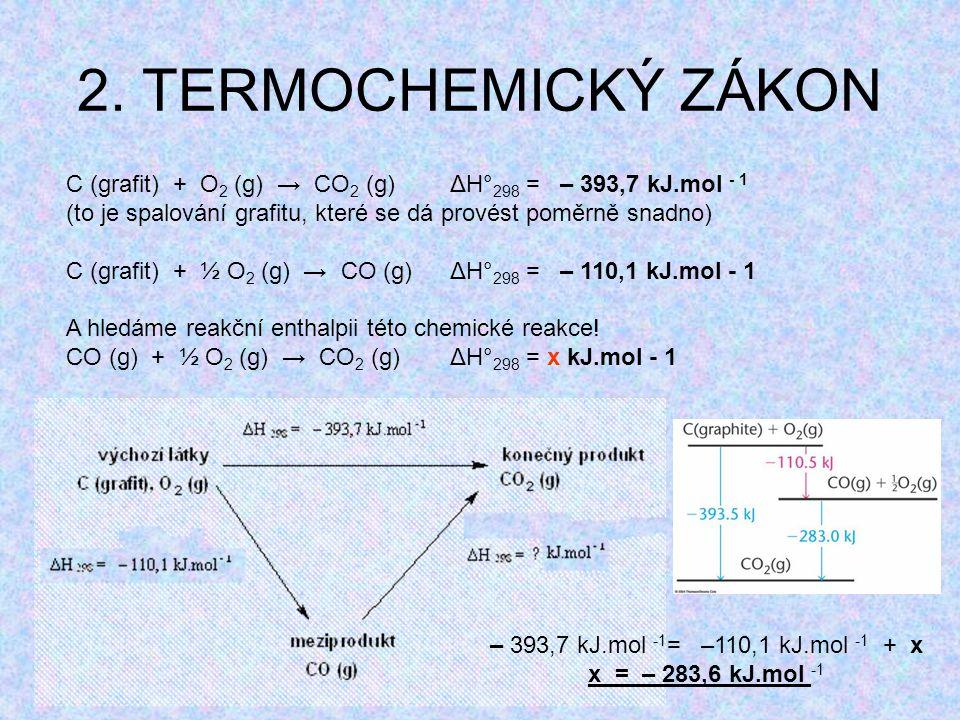 2. TERMOCHEMICKÝ ZÁKON C (grafit) + O 2 (g) → CO 2 (g)ΔH° 298 = – 393,7 kJ.mol - 1 (to je spalování grafitu, které se dá provést poměrně snadno) C (gr