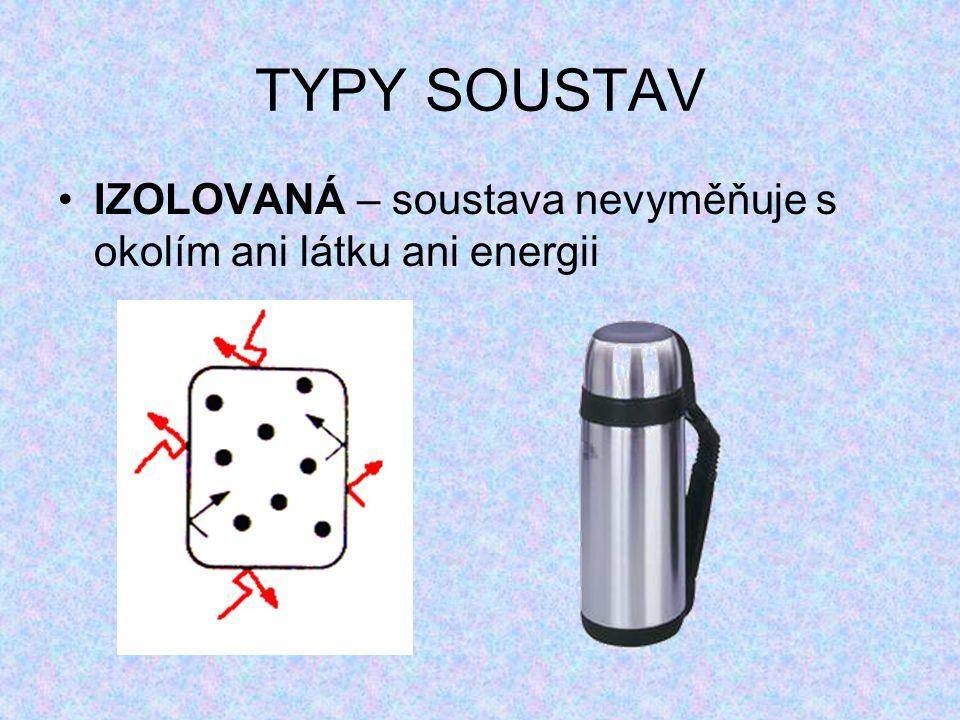 TYPY SOUSTAV IZOLOVANÁ – soustava nevyměňuje s okolím ani látku ani energii