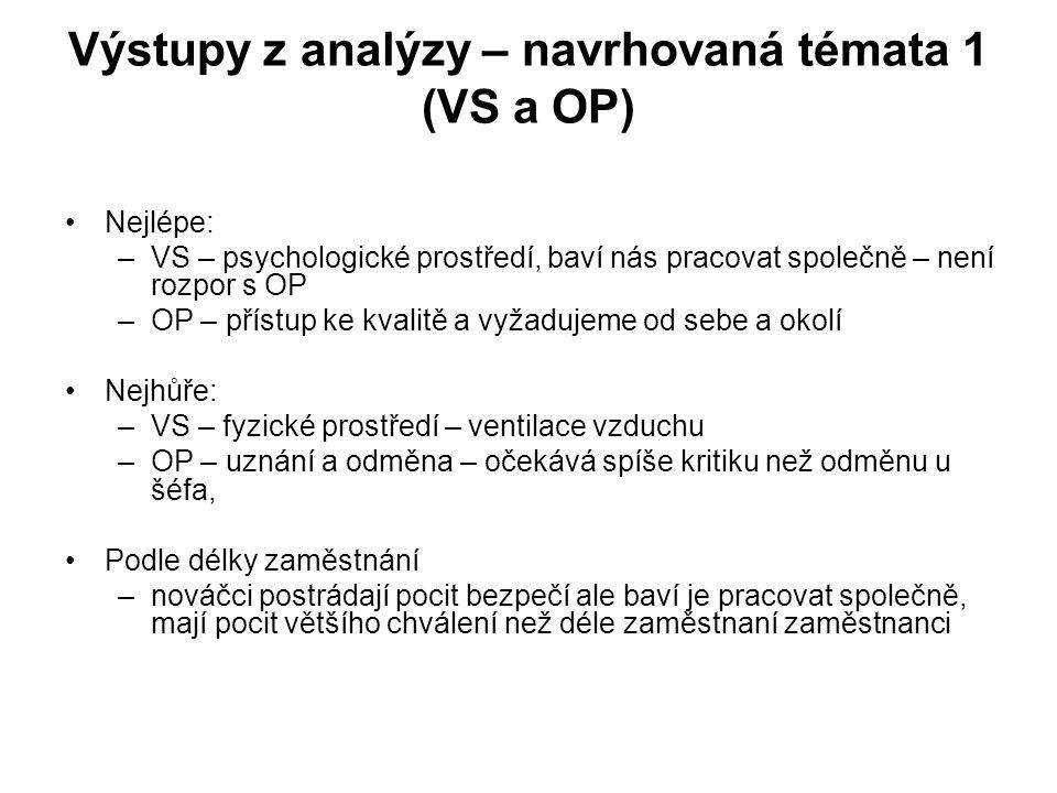 Výstupy z analýzy – navrhovaná témata 2 (L a P) Kladně: - cíle – rozdíl mezi primáři a lékaři – přenos informací.