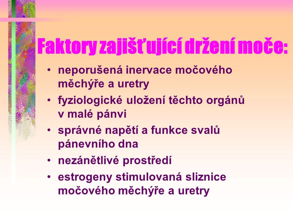 Faktory zajišťující držení moče: neporušená inervace močového měchýře a uretry fyziologické uložení těchto orgánů v malé pánvi správné napětí a funkce svalů pánevního dna nezánětlivé prostředí estrogeny stimulovaná sliznice močového měchýře a uretry