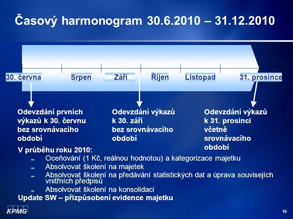 10 Časový harmonogram 30.6.2010 – 31.12.2010 Odevzdání prvních výkazů k 30.