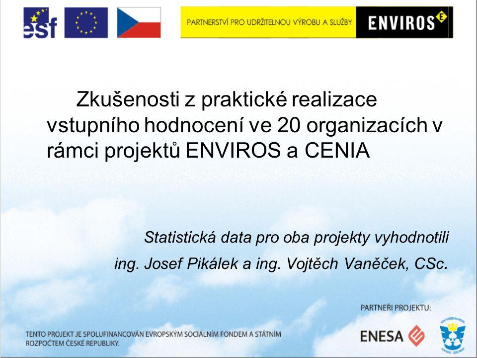Zkušenosti z praktické realizace vstupního hodnocení ve 20 organizacích v rámci projektů ENVIROS a CENIA Statistická data pro oba projekty vyhodnotili ing.