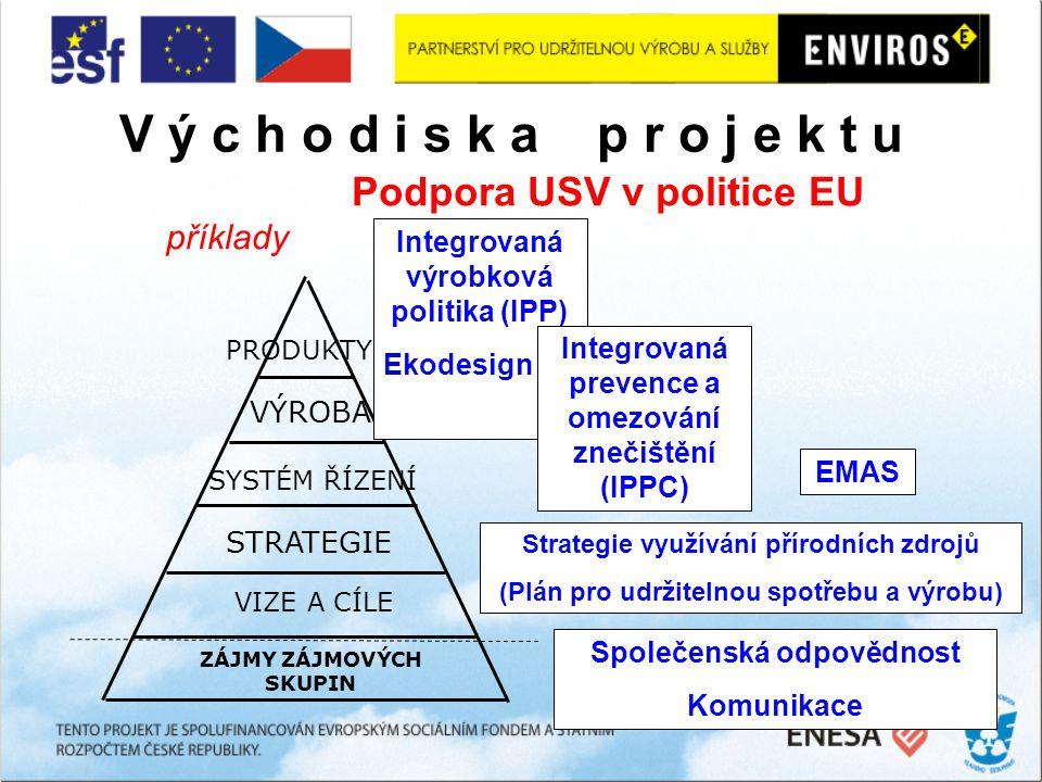 Podpora USV v politice EU příklady ZÁJMY ZÁJMOVÝCH SKUPIN STRATEGIE VIZE A CÍLE SYSTÉM ŘÍZENÍ VÝROBA PRODUKTY Společenská odpovědnost Komunikace EMAS Integrovaná výrobková politika (IPP) Ekodesign Integrovaná prevence a omezování znečištění (IPPC) Strategie využívání přírodních zdrojů (Plán pro udržitelnou spotřebu a výrobu) V ý c h o d i s k a p r o j e k t u