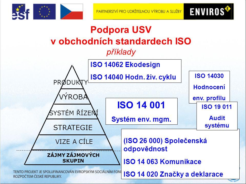 Podpora USV v obchodních standardech ISO příklady ZÁJMY ZÁJMOVÝCH SKUPIN STRATEGIE VIZE A CÍLE SYSTÉM ŘÍZENÍ VÝROBA PRODUKTY (ISO 26 000) Společenská odpovědnost ISO 14 063 Komunikace ISO 14 020 Značky a deklarace ISO 14 001 Systém env.